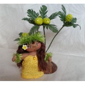 Haumea, Hawaiian Earth Goddess